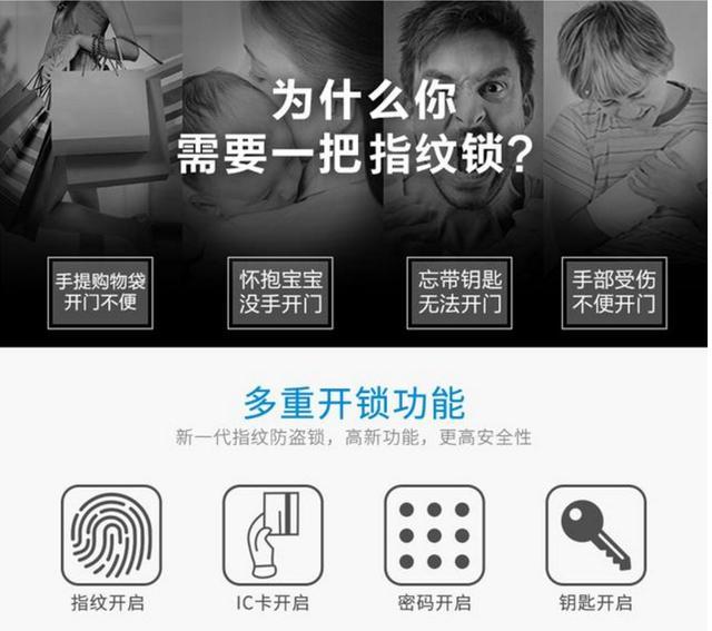 指纹密码锁:为什么你需要一把智能锁?